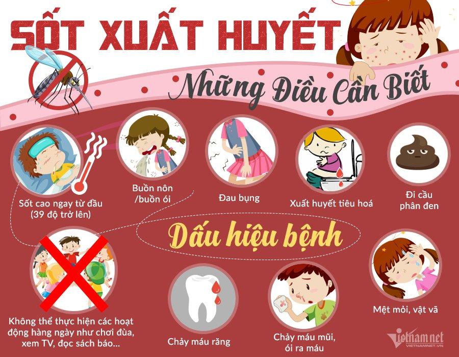 Cách phòng bệnh sốt xuất huyết
